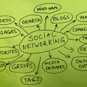 Lessons learnt through social media